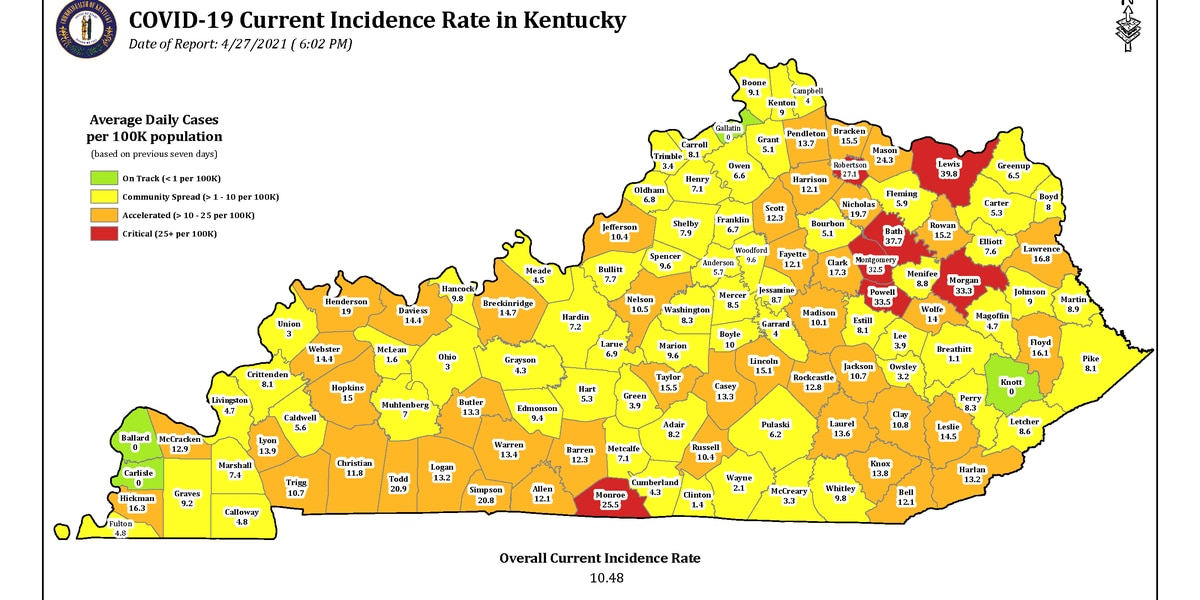 Ky. closer to reaching 2.5 million-vaccine goal