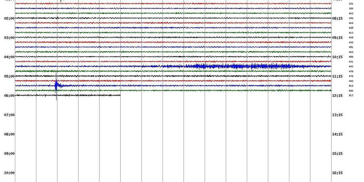 2.3M earthquake rattles near Malden