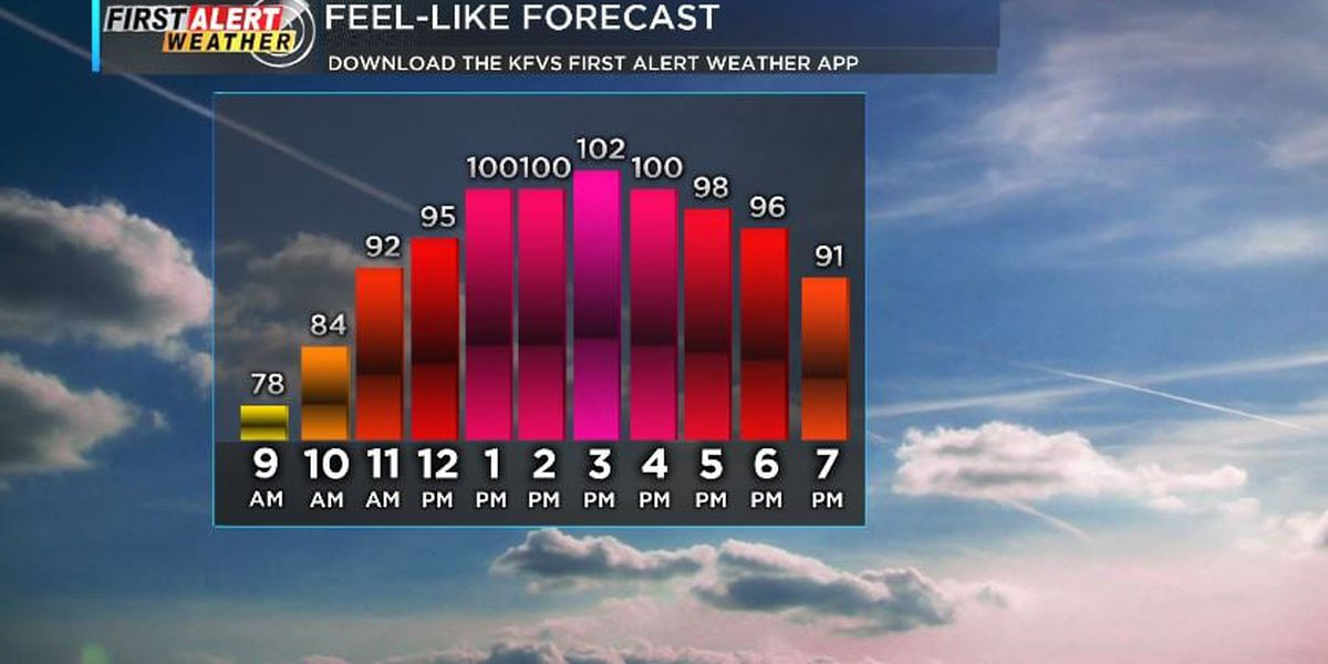 First Alert: Heat continues rest of week