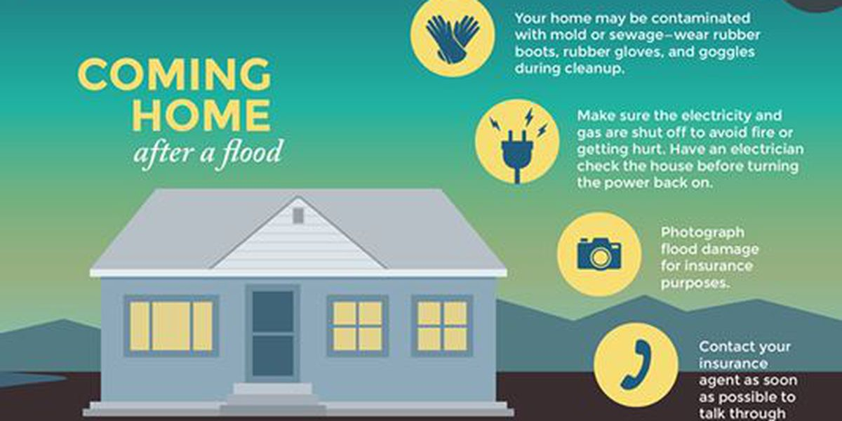 Tips to remember when returning home after flooding