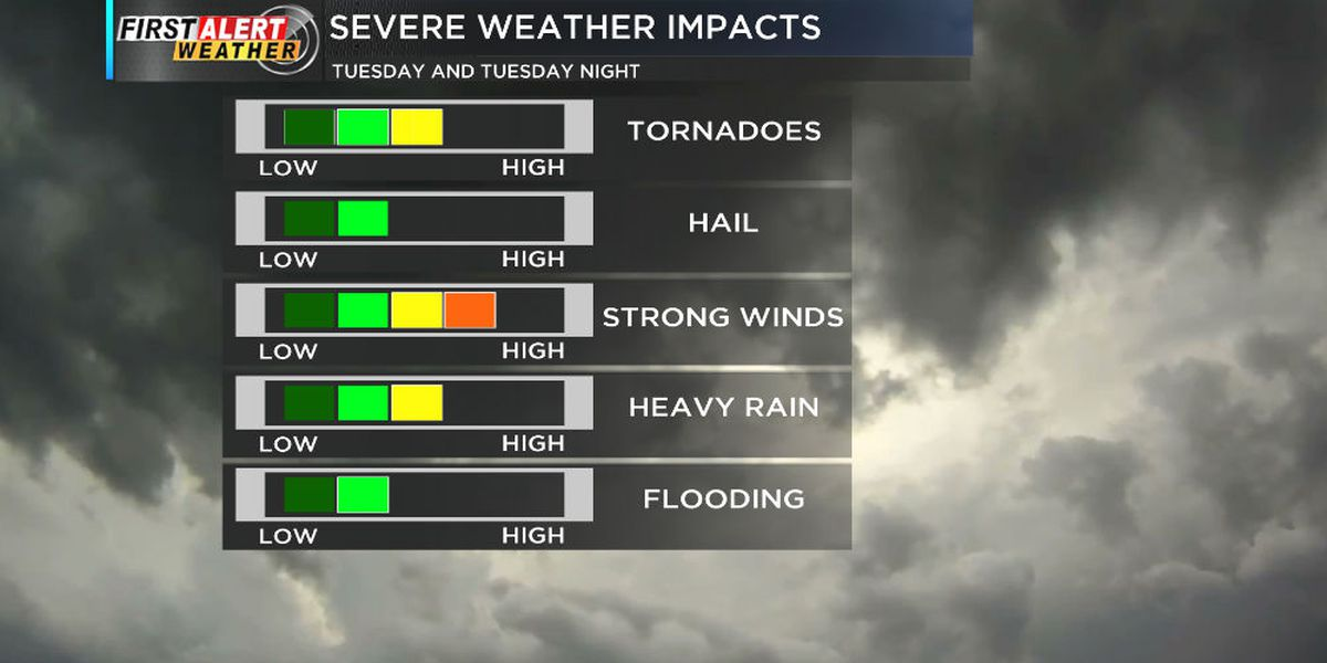 FIRST ALERT ACTION Tomorrow due to damaging winds, possible tornado