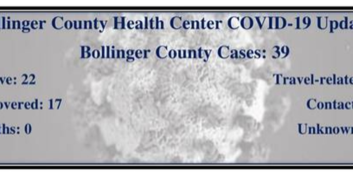 Bollinger County reports 8 more COVID-19 cases