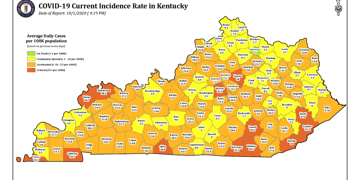 Nearly 70K cases of COVID-19 in Ky.