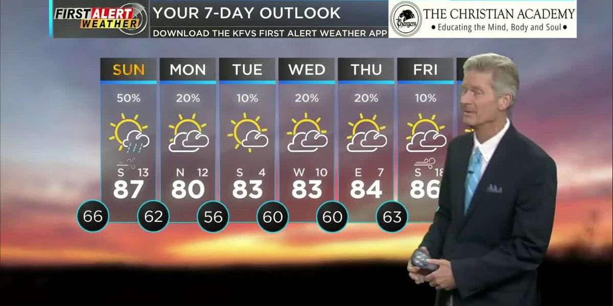First Alert 6pm forecast 9/21