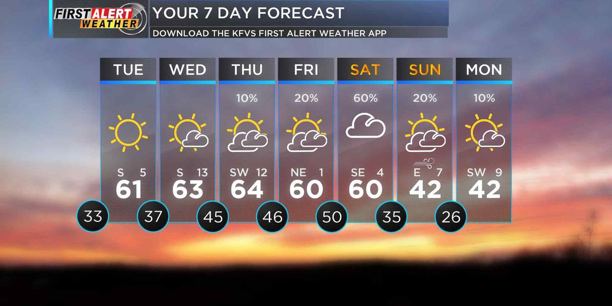 First Alert: Mild, sunny start ahead of chilly night