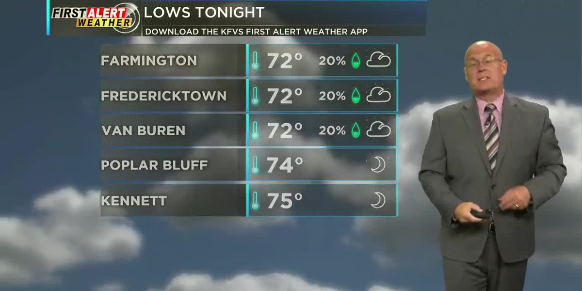 First Alert Weather 6 p.m. 7/9/2020