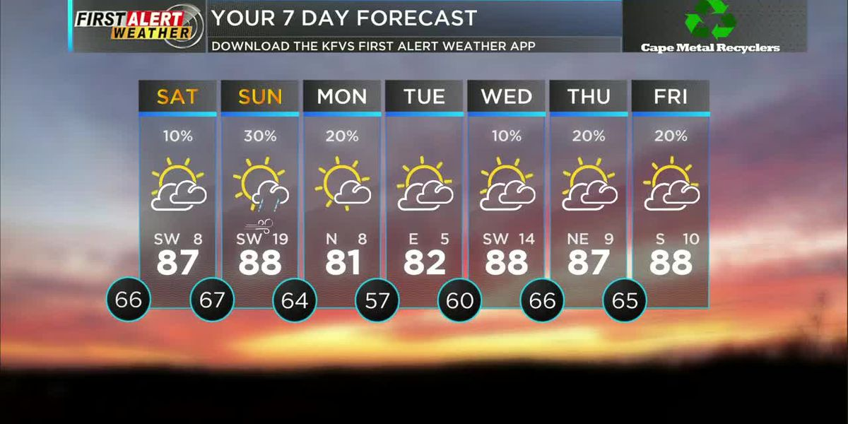 First Alert 10pm forecast 9/20