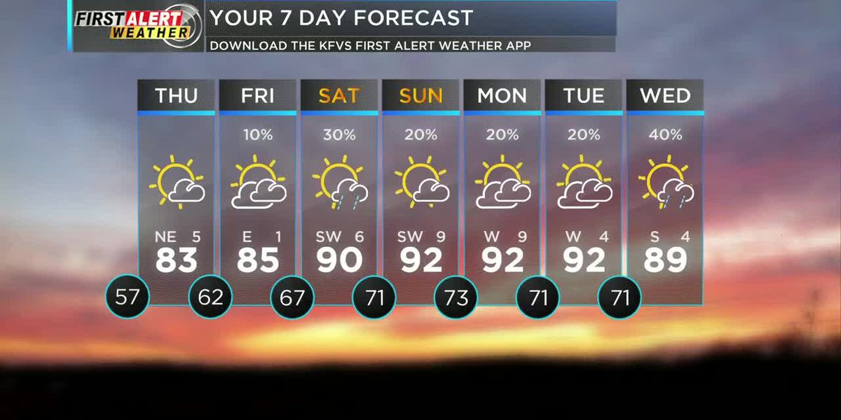 First Alert weather at noon on 8/5