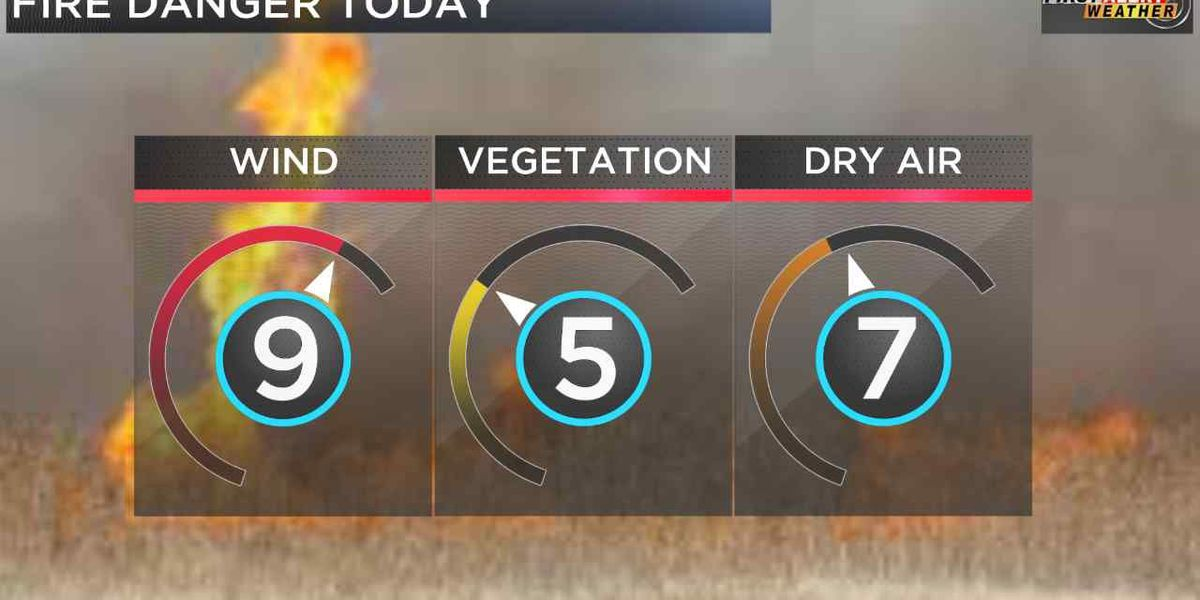 First Alert: Gusty winds into Friday