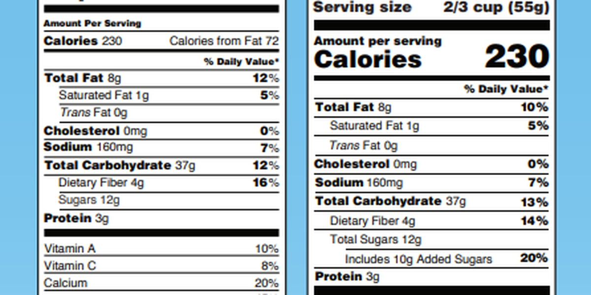 New FDA nutrition labels hit the stores