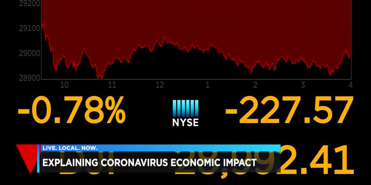 The Coronavirus is impacting the Stock Market