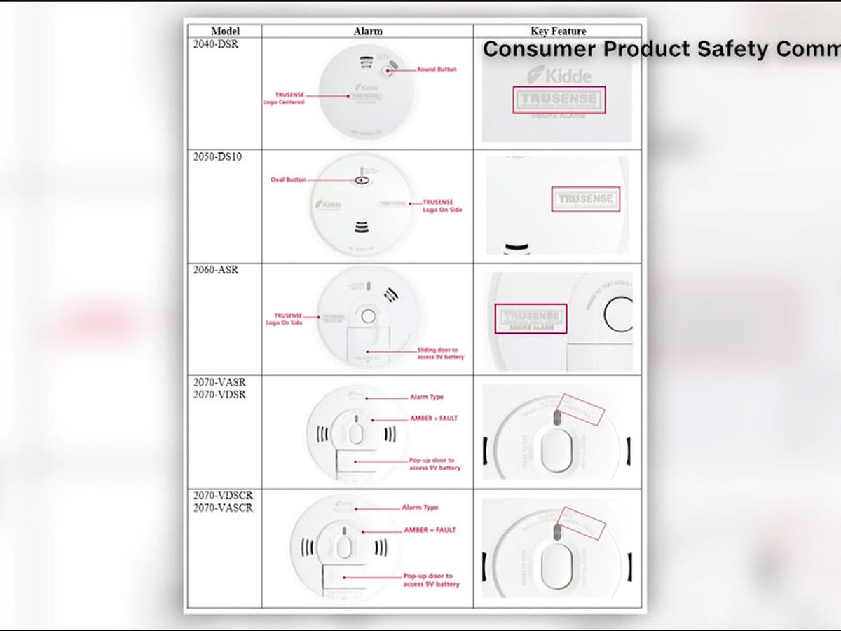 Kidde recalls thousands of smoke detectors for fire alert failure