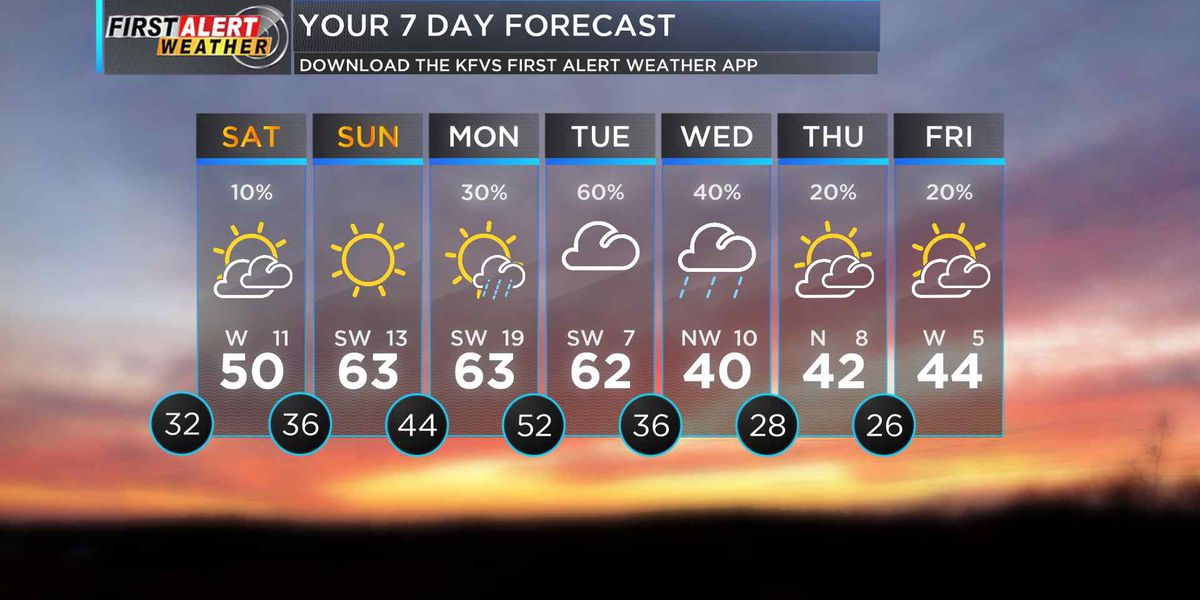 First Alert: Sunday will be sunny, warm