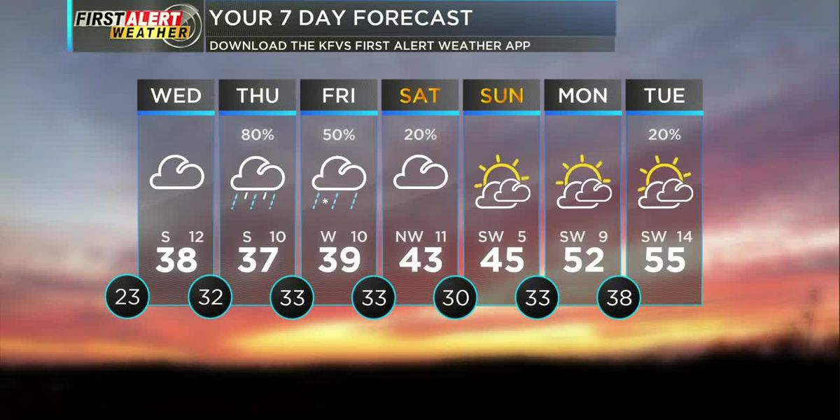 First Alert Weather Forecast at 6 p.m. 1/21