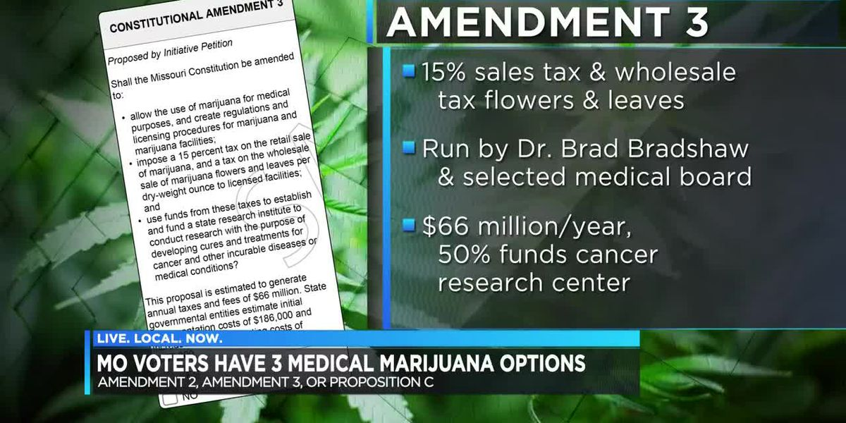 Missouri voters have 3 options to legalize medical marijuana