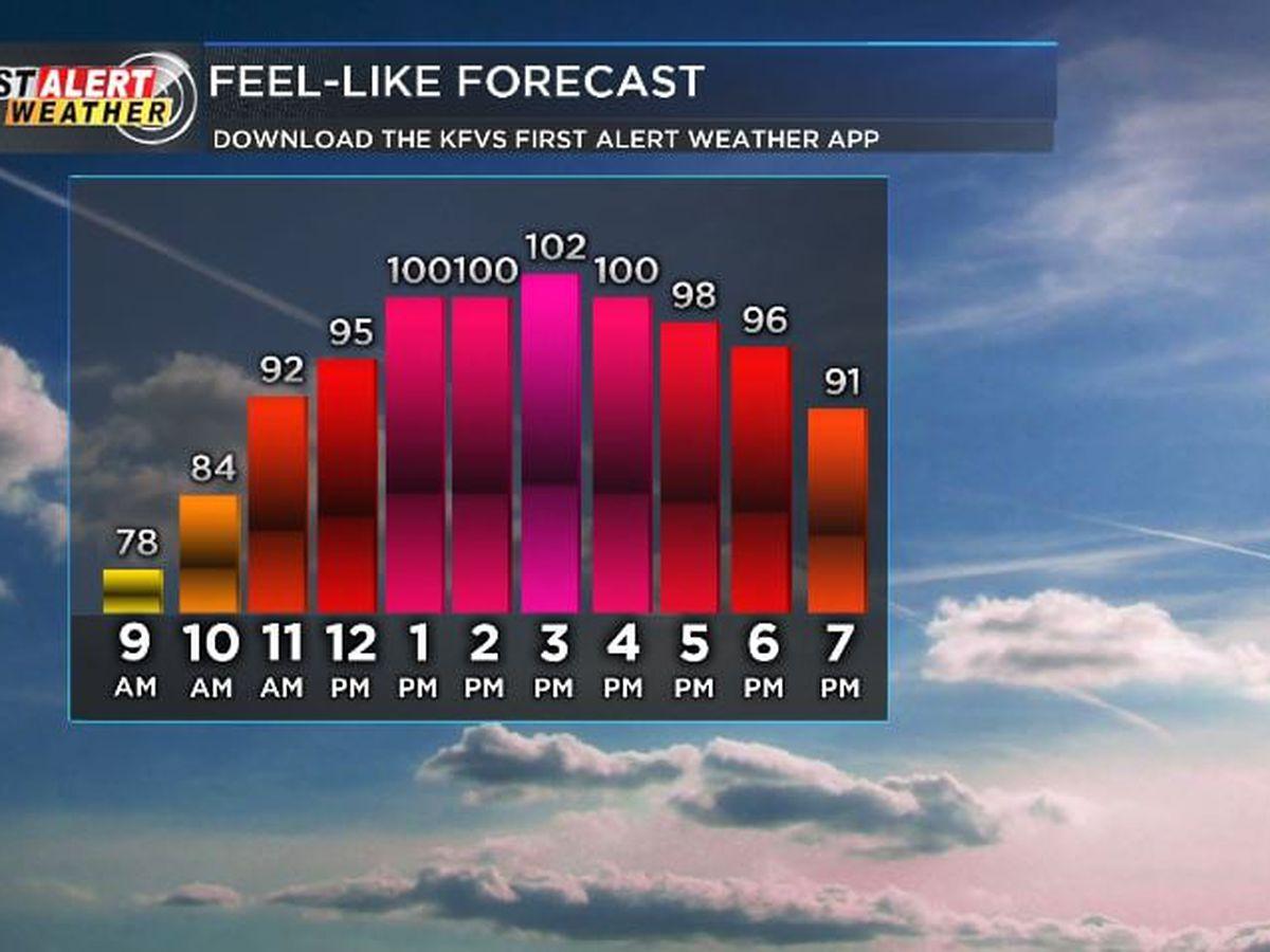 First Alert: Heat continues rest of week