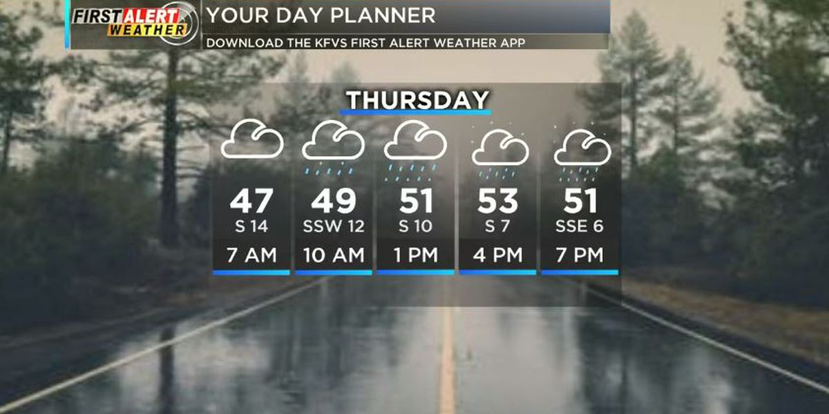First Alert: Wet and cloudy end to the workweek