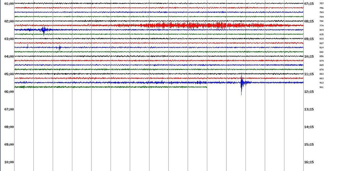 2.1- magnitude earthquake shakes near New Madrid