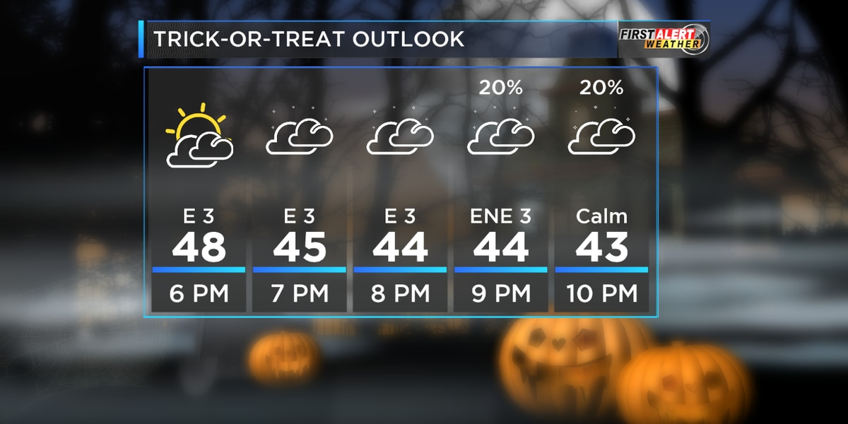 First Alert: don't be afraid of the Halloween forecast
