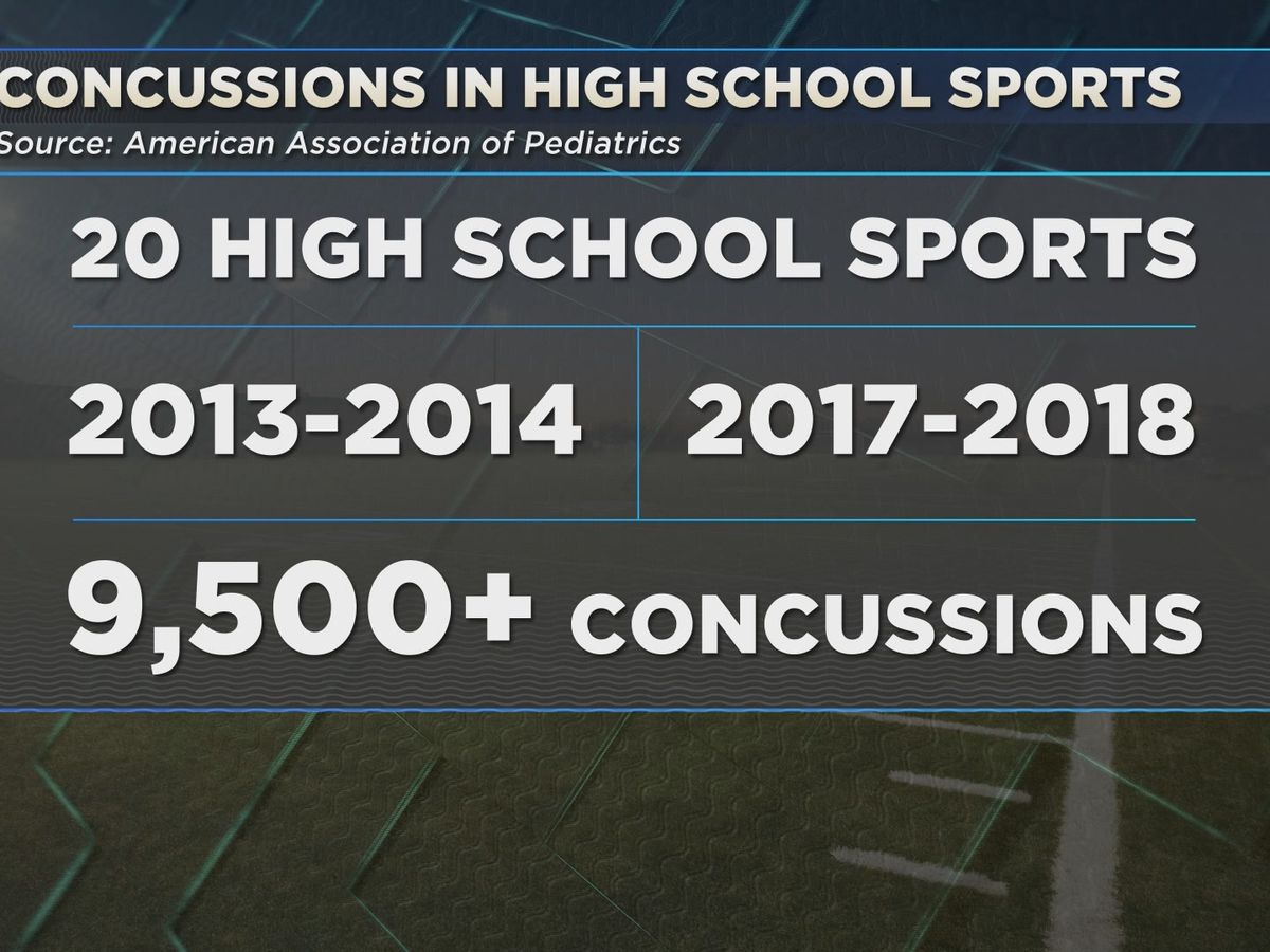 Study: more concussions in football game rather than practice