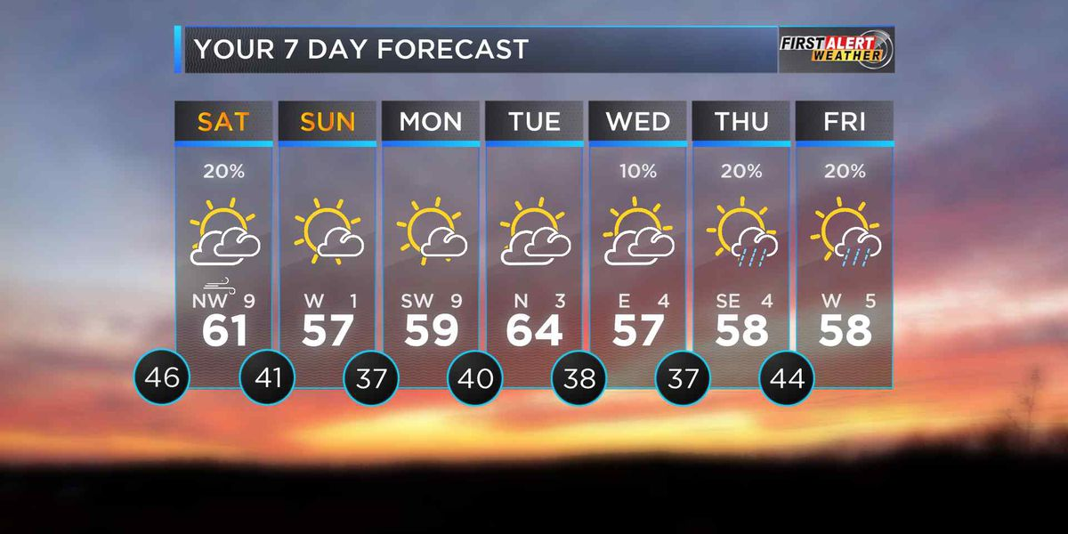 First Alert: Chilly temps ahead