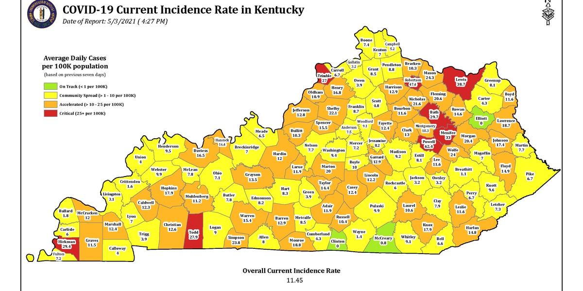Ballard Co., Ky. vaccination rate one of lowest in Commonwealth