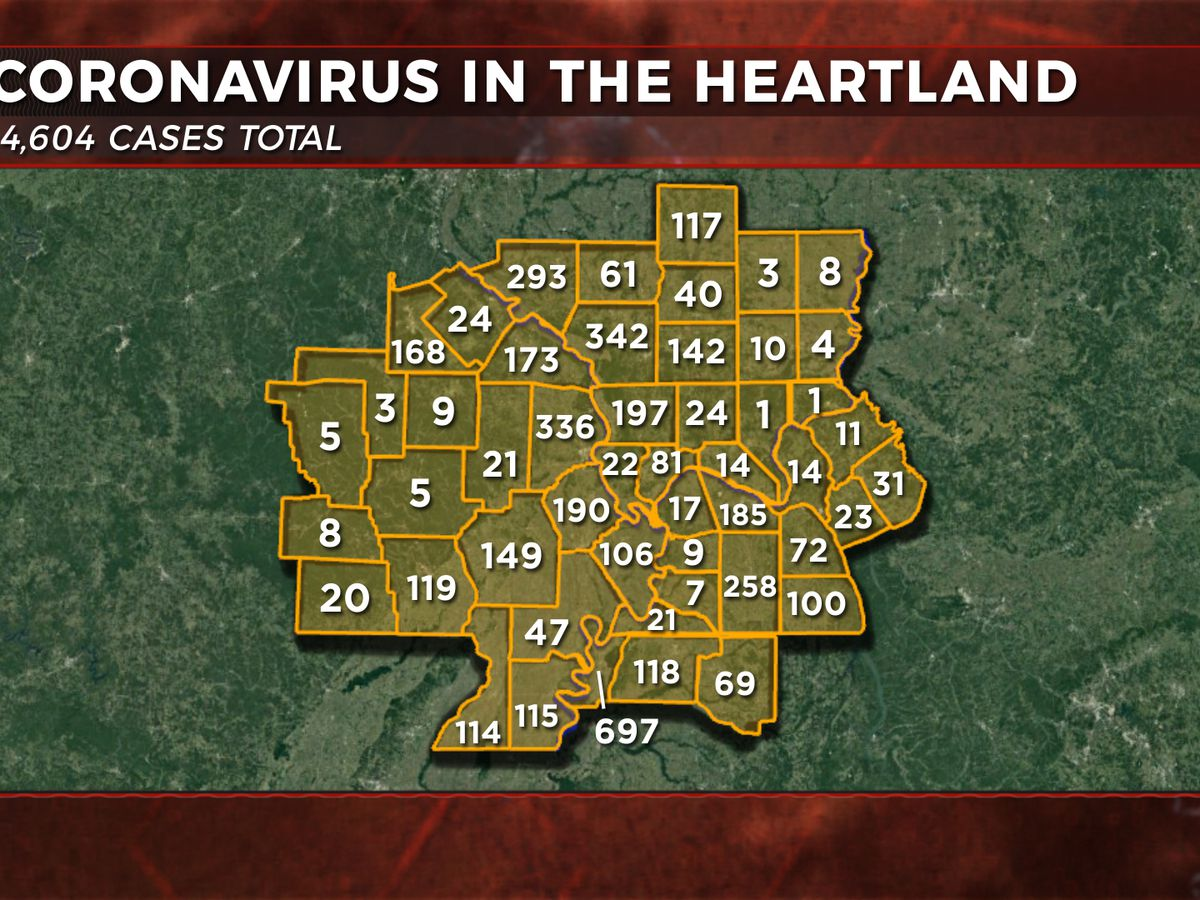 4,524 total COVID-19 cases in the Heartland as of 7/09