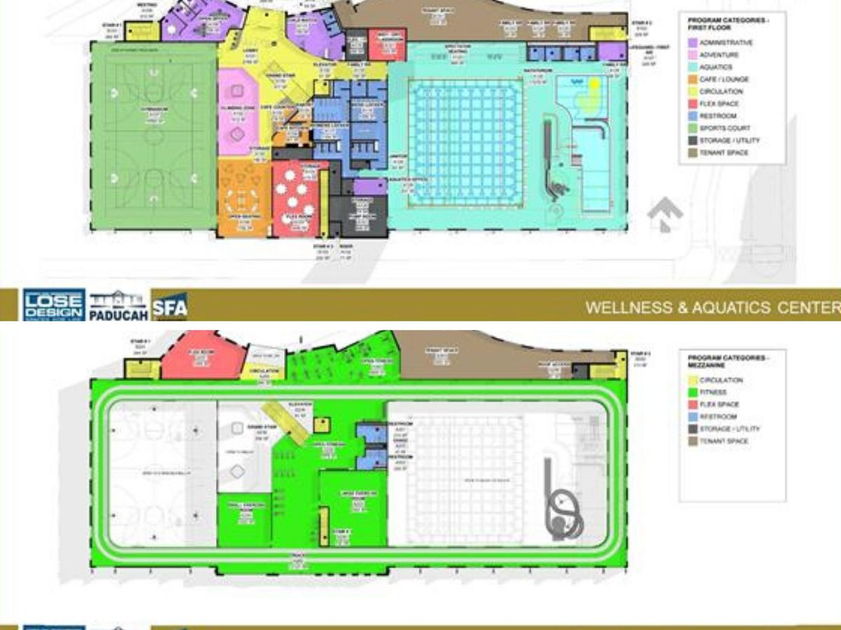 City of Paducah moves forward with Indoor Recreation and Aquatic Center