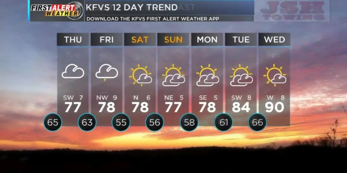 First Alert Weather 6 p.m. 5/27