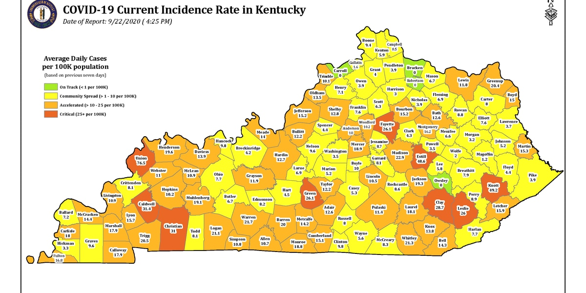 Nearly 63K cases of COVID-19 in Ky.