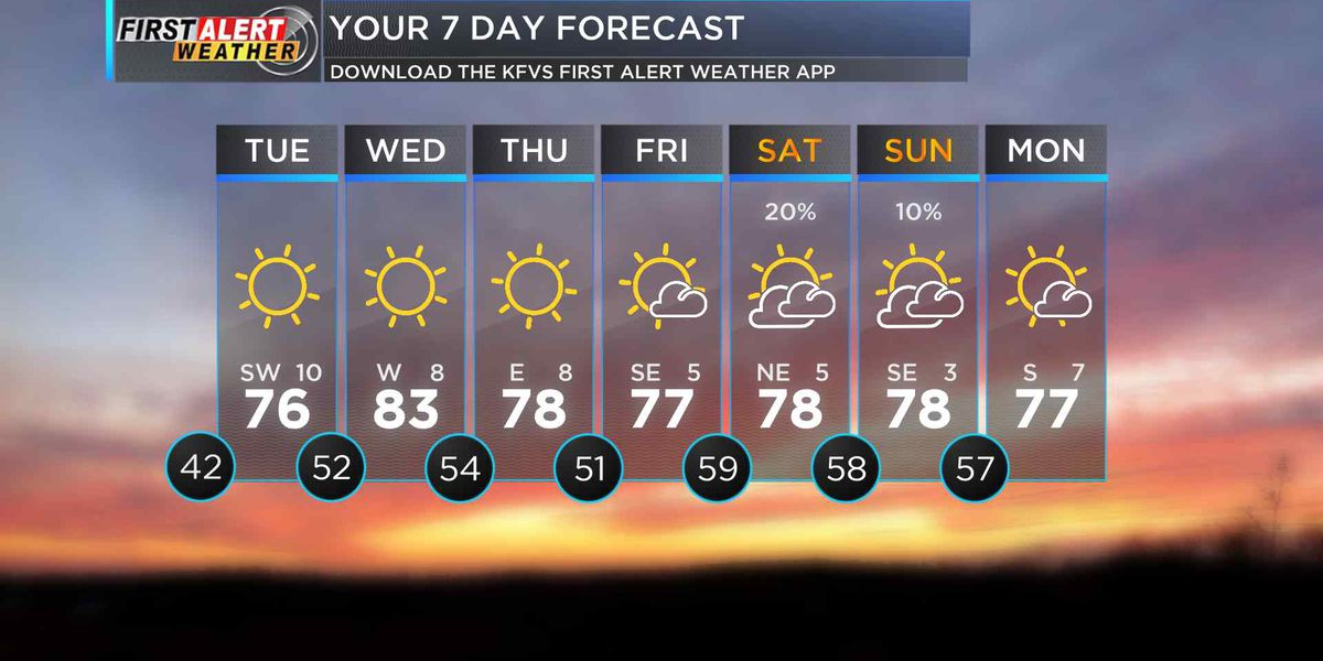 First Alert: Temps will fall into the 40s tonight