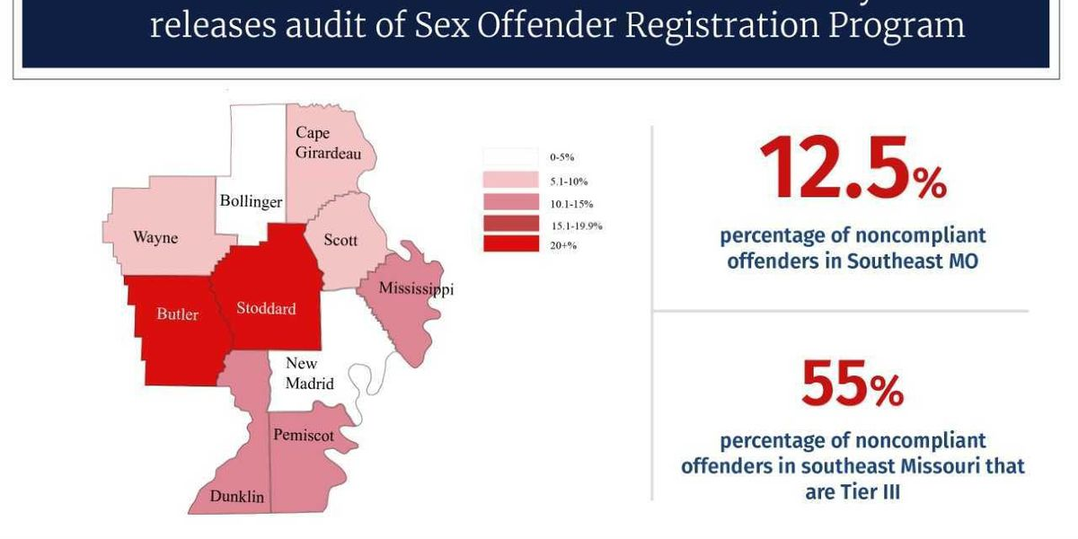 Officials in 2 MO counties say sex offender audit is 'inaccurate'