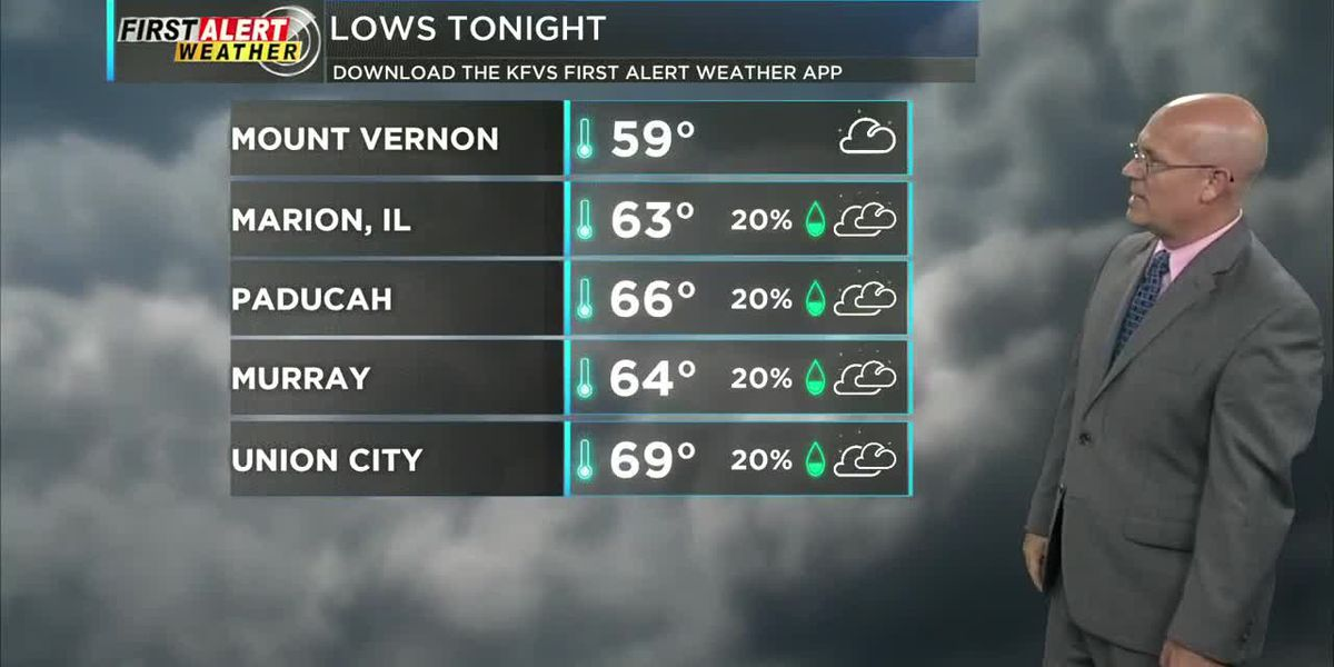 First Alert 6pm forecast 8/23
