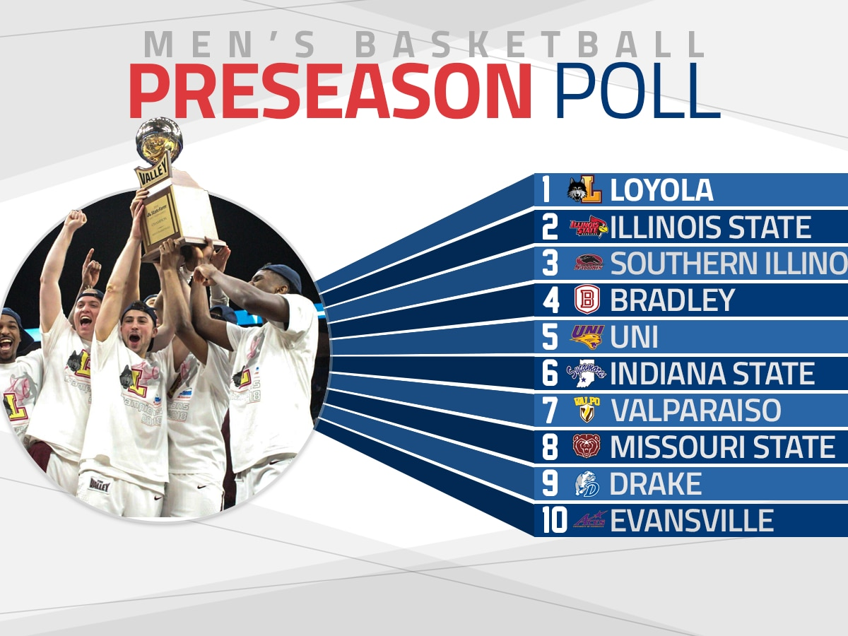 MVC men's basketball preseason poll released