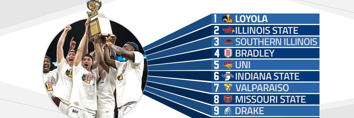 MVC men's basketball preseason poll released
