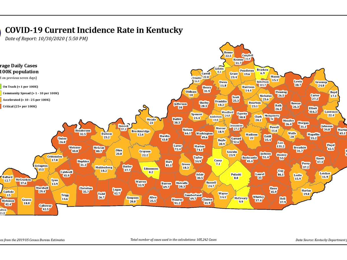 1,941 new cases of COVID-19 in Ky.