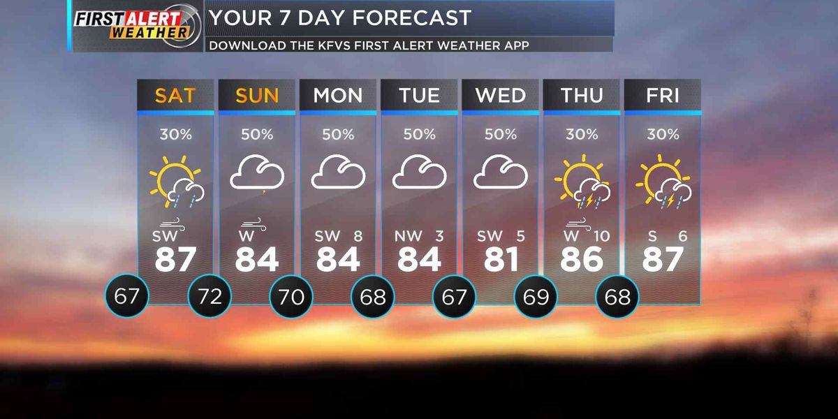 First Alert: Rain in the forecast every day this weekend